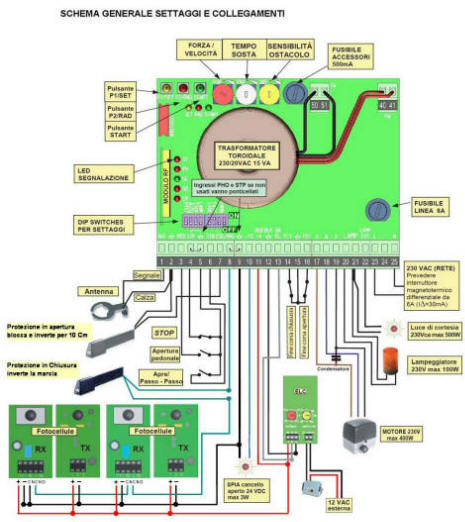 Schema Elettrico Per Fotocellula : Sv ubs centrale prastel cancello scorrevole automatismi