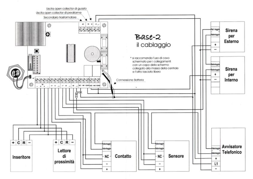 Schema Collegamento Antifurto Filare : Sb bsd centrale antifurto zone securvera bentel isecurity