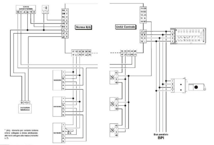 Schema impianto antifurto pannelli termoisolanti - Schema impianto allarme casa ...