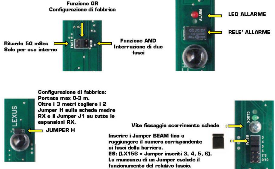 Schemi Elettrici Barriera Infrarossi : Sc brm barriera infrarossi radio bidirezionale mhz
