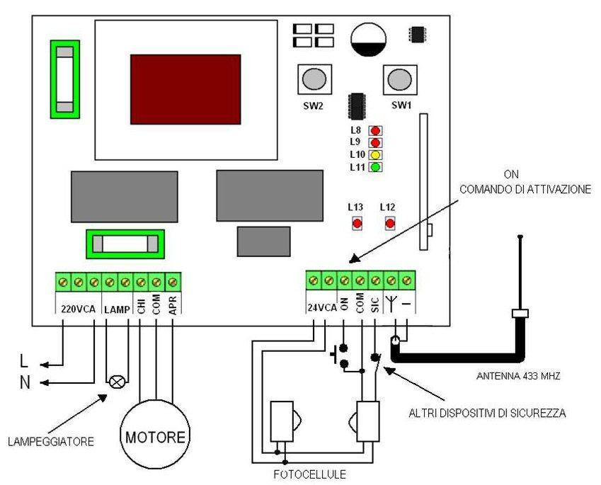 Schema Elettrico Per Tapparelle Centralizzate : Sv ast centrale serrande automatismi securvera saimatic