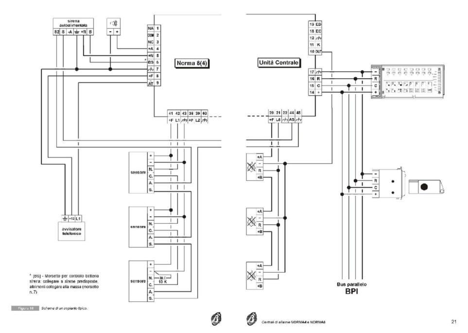Sb cnq centrale di allarme 4 zone norma securvera for Bentel absoluta manuale installatore